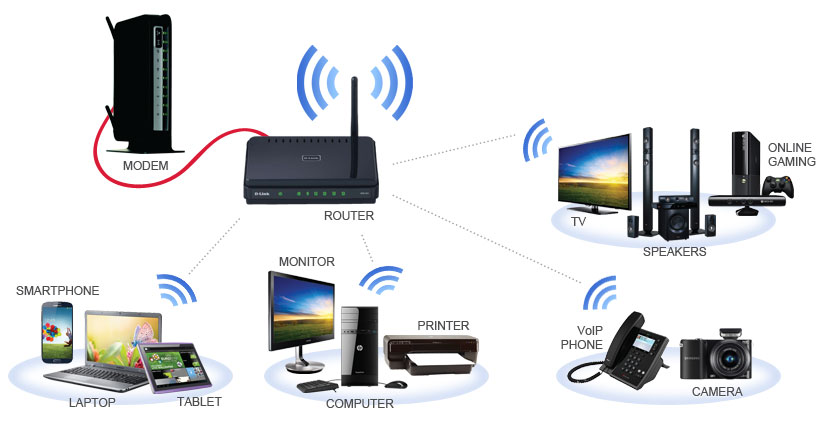what is a home network   digitaltechnolution